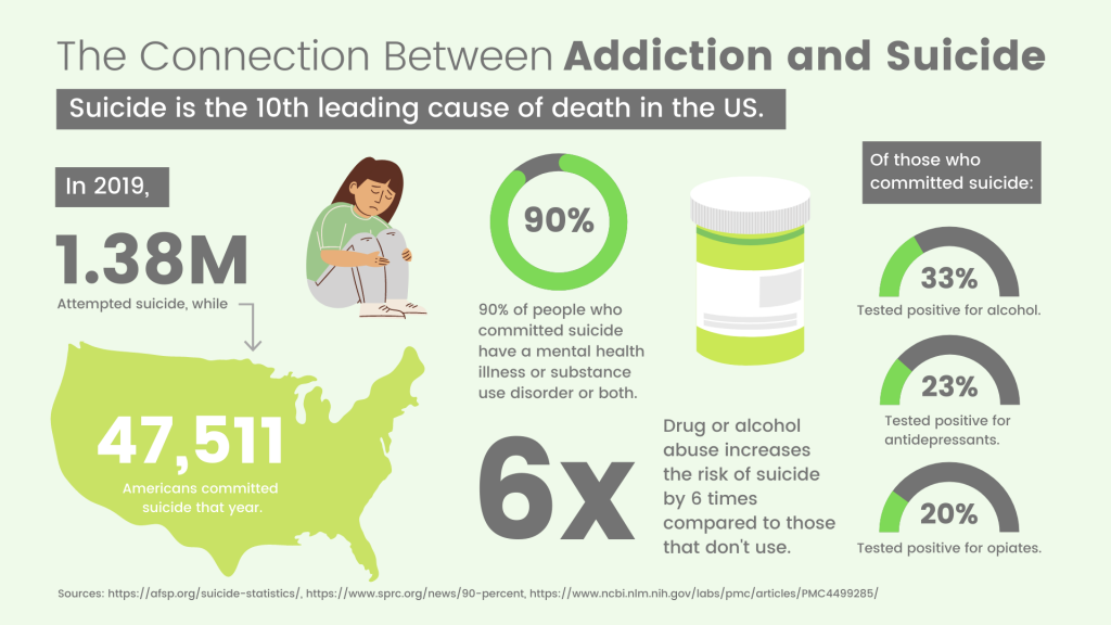 addiction-and-suicide-infographic